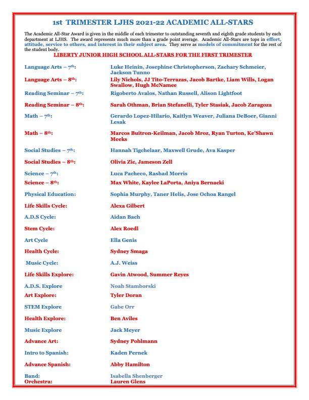 1st Semester All Star List 21.22!.jpg